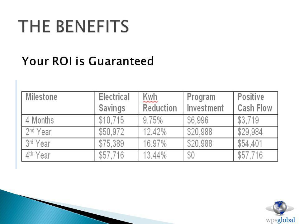 Your ROI is Guaranteed