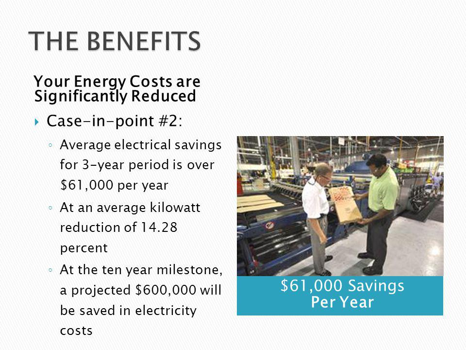 $61,000 Savings Per Year Your Energy Costs are Significantly Reduced Case-in-point #2: Average electrical savings for 3-year period is over $61,000 per year At an average kilowatt reduction of 14.28 percent At the ten year milestone, a projected $600,000 will be saved in electricity costs