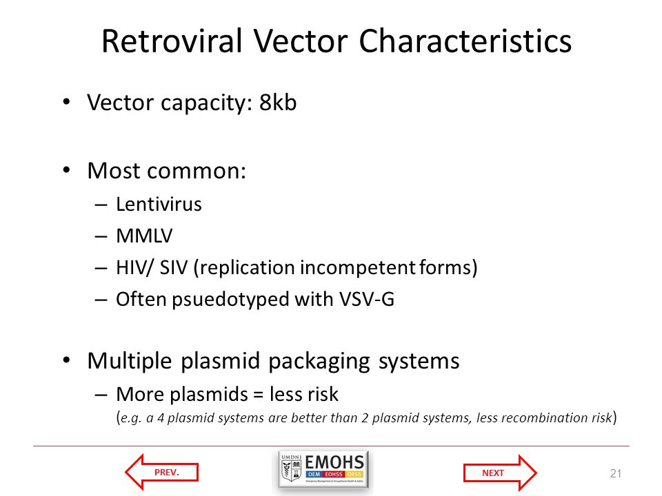 Retroviral Vector Characteristics Vector capacity: 8kb Most common: – Lentivirus – MMLV – HIV/ SIV (replication incompetent forms) – Often psuedotyped with VSV-G Multiple plasmid packaging systems – More plasmids = less risk ( e.g.