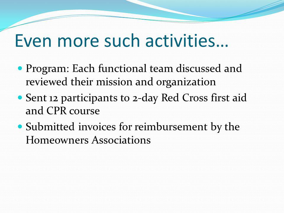 Even more such activities… Program: Each functional team discussed and reviewed their mission and organization Sent 12 participants to 2-day Red Cross