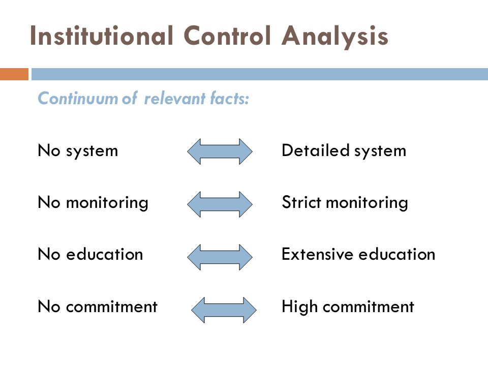 Institutional Control Analysis Continuum of relevant facts: No system Detailed system No monitoring Strict monitoring No education Extensive education No commitment High commitment