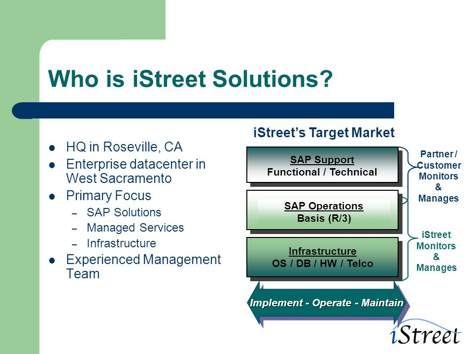 Who is iStreet Solutions.