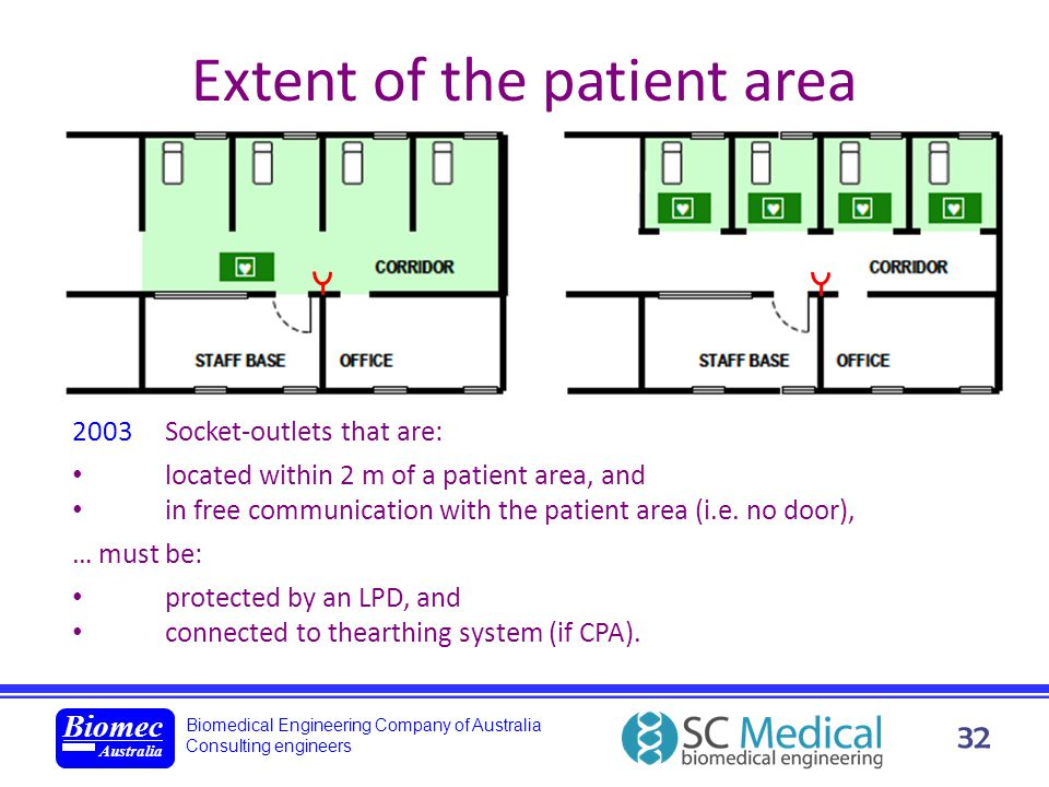 Biomedical Engineering Company of Australia Consulting engineers Biomec Australia 32 Extent of the patient area 2003Socket-outlets that are: located w