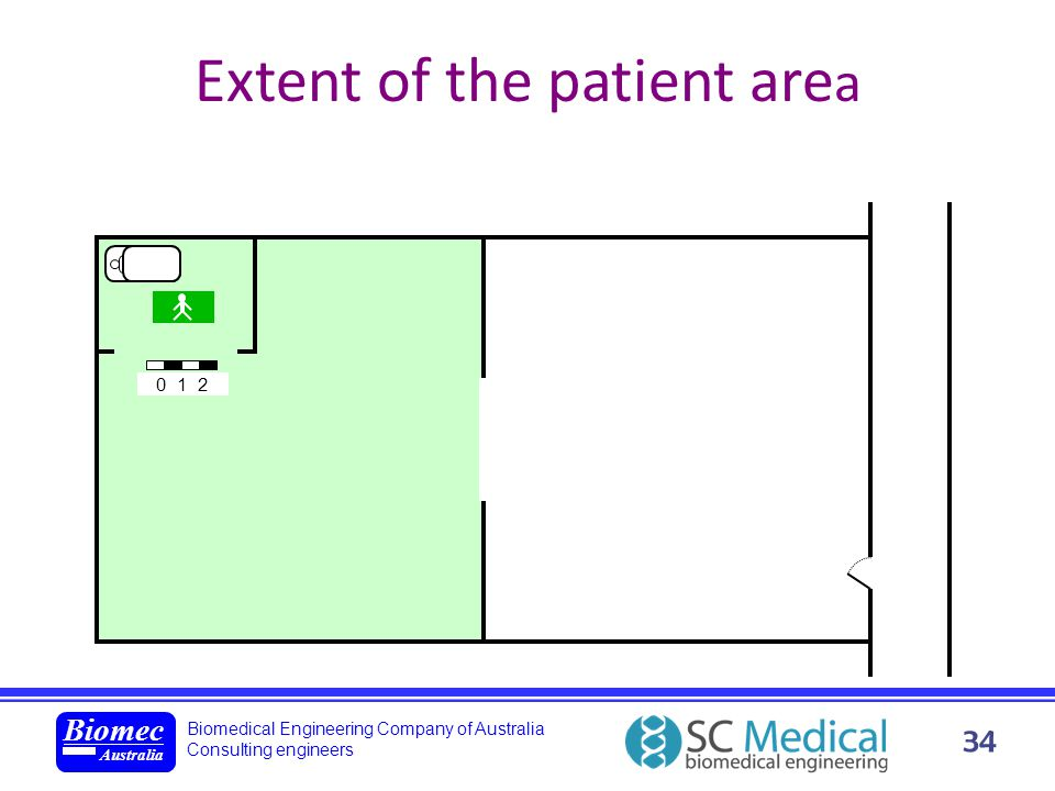 Biomedical Engineering Company of Australia Consulting engineers Biomec Australia 34 0 1 2 Extent of the patient are a