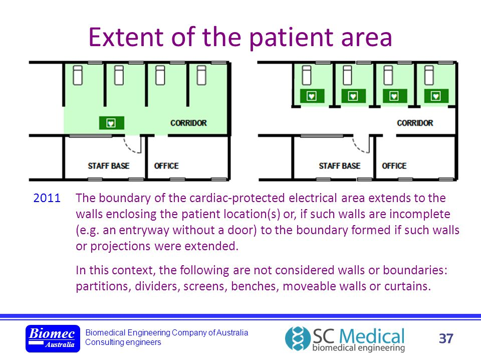 Biomedical Engineering Company of Australia Consulting engineers Biomec Australia 37 Extent of the patient area 2011The boundary of the cardiac-protec