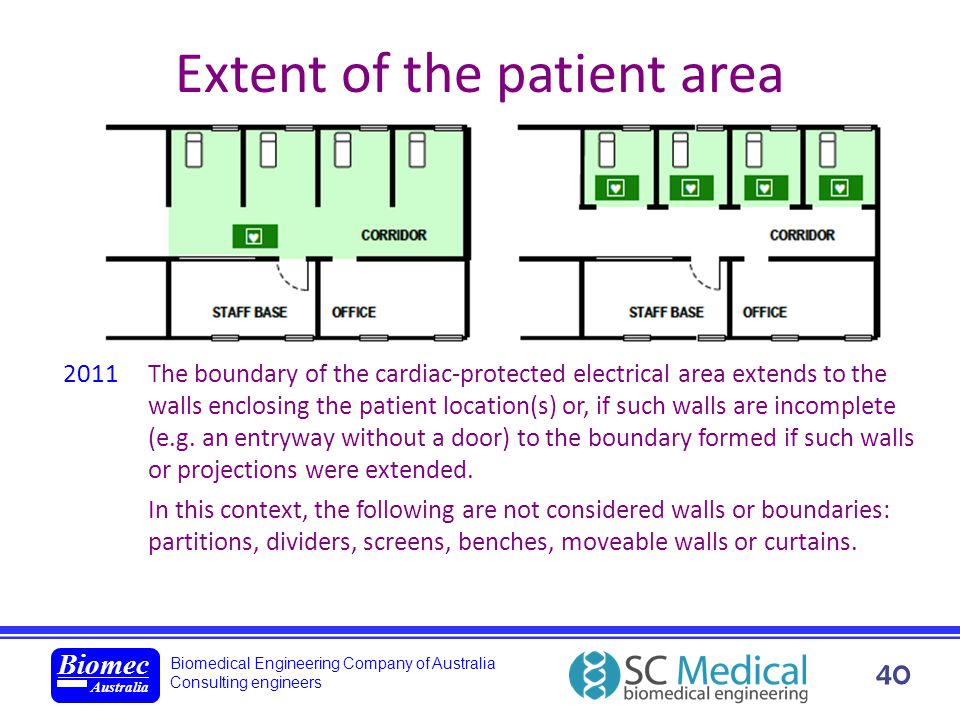 Biomedical Engineering Company of Australia Consulting engineers Biomec Australia 40 Extent of the patient area 2011The boundary of the cardiac-protec