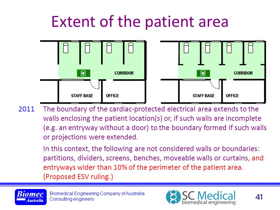 Biomedical Engineering Company of Australia Consulting engineers Biomec Australia 41 Extent of the patient area 2011The boundary of the cardiac-protec