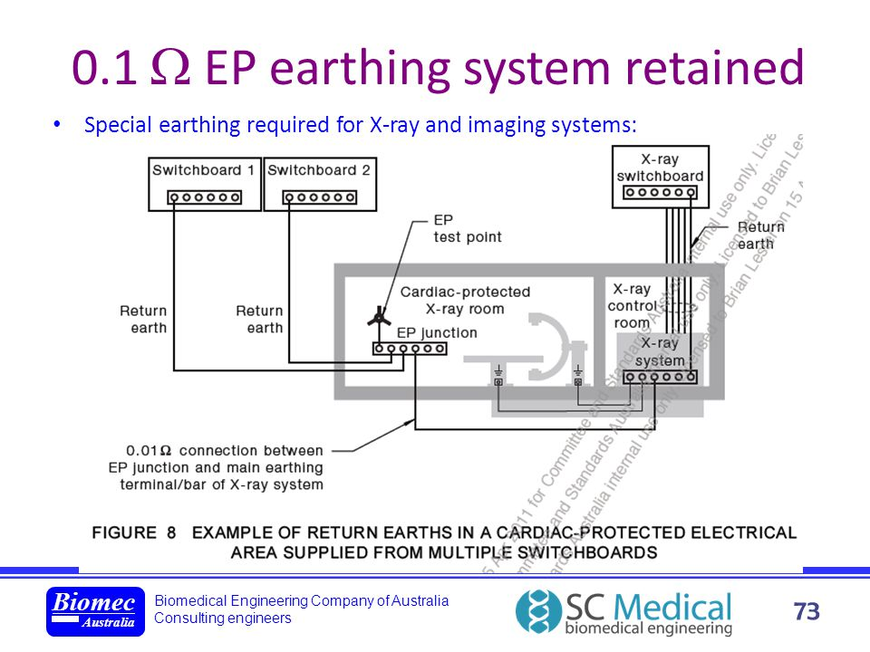 Biomedical Engineering Company of Australia Consulting engineers Biomec Australia 73 0.1 EP earthing system retained Special earthing required for X-r