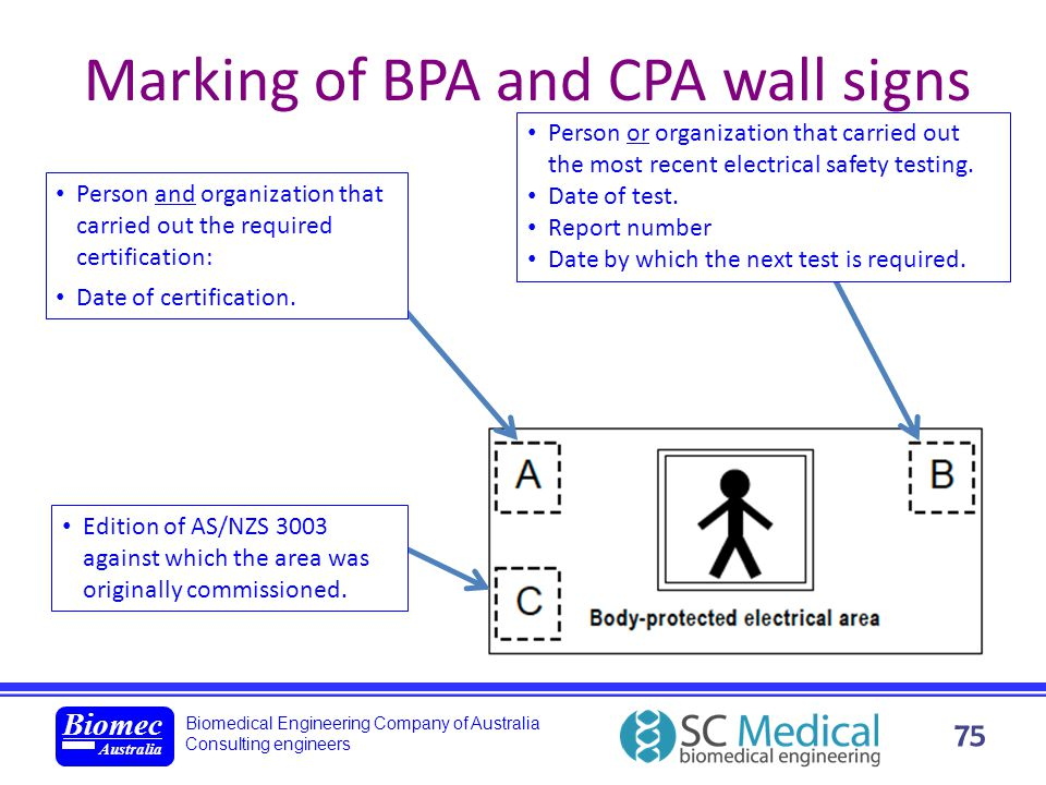 Biomedical Engineering Company of Australia Consulting engineers Biomec Australia 75 Marking of BPA and CPA wall signs Person and organization that ca