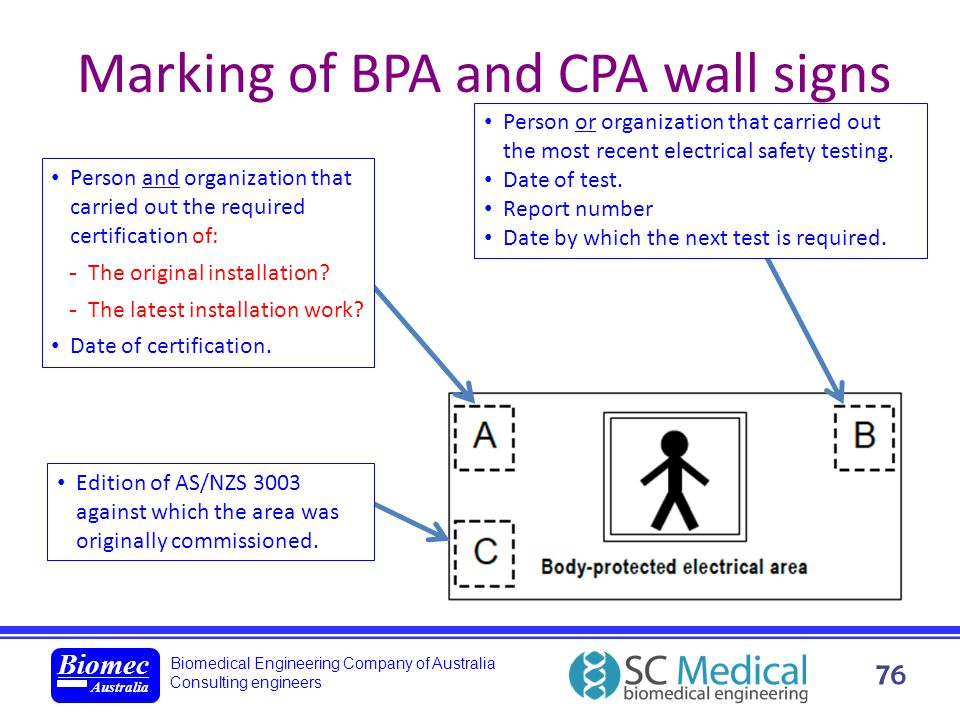 Biomedical Engineering Company of Australia Consulting engineers Biomec Australia 76 Marking of BPA and CPA wall signs Person and organization that ca