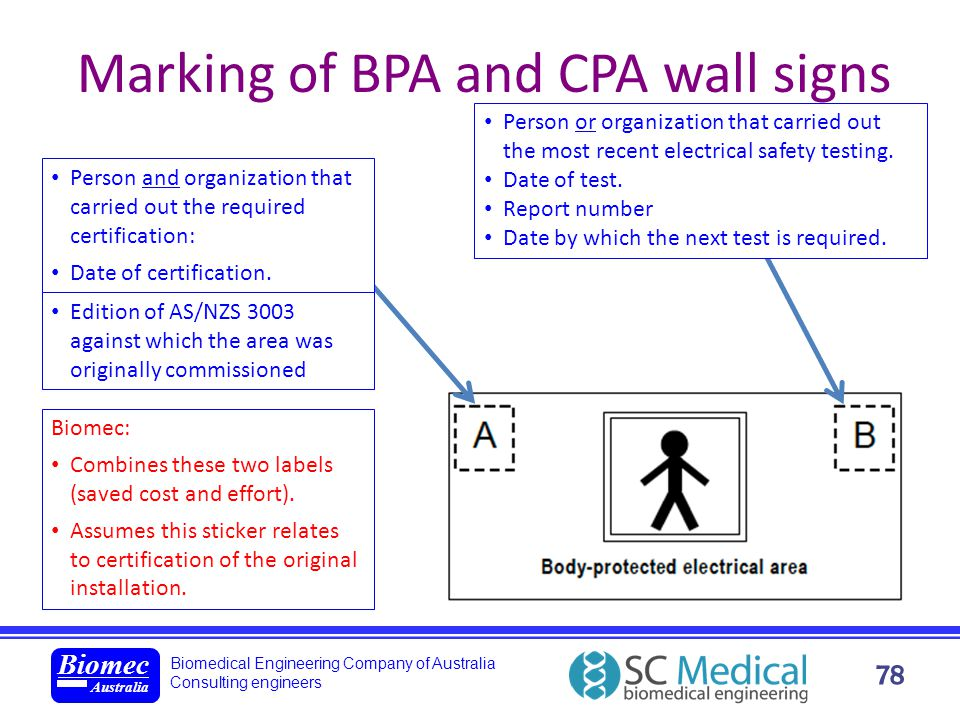 Biomedical Engineering Company of Australia Consulting engineers Biomec Australia 78 Marking of BPA and CPA wall signs Person and organization that ca