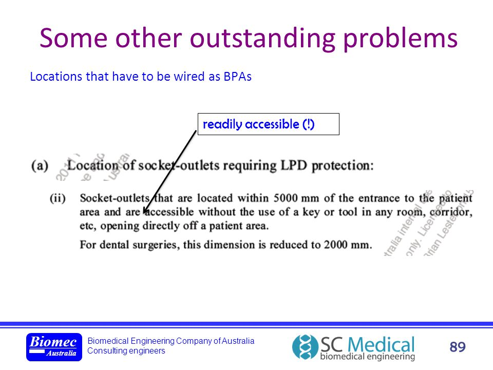 Biomedical Engineering Company of Australia Consulting engineers Biomec Australia 89 Some other outstanding problems readily accessible (!) Locations