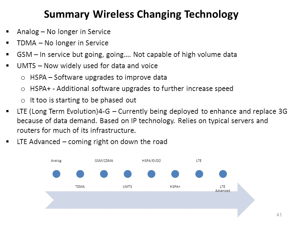 Summary Wireless Changing Technology Analog – No longer in Service TDMA – No longer in Service GSM – In service but going, going….