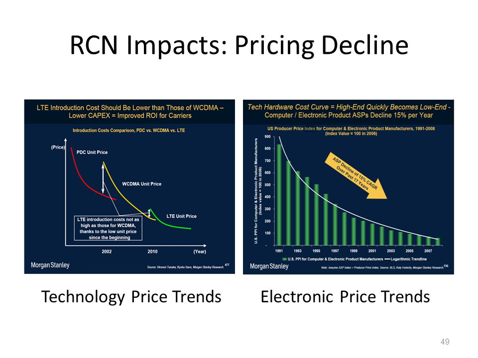 RCN Impacts: Pricing Decline 49 Technology Price Trends Electronic Price Trends