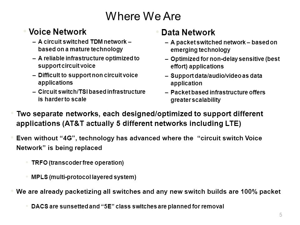 5 Where We Are Voice Network –A circuit switched TDM network – based on a mature technology –A reliable infrastructure optimized to support circuit voice –Difficult to support non circuit voice applications –Circuit switch/TSI based infrastructure is harder to scale Data Network –A packet switched network – based on emerging technology –Optimized for non-delay sensitive (best effort) applications –Support data/audio/video as data application –Packet based infrastructure offers greater scalability Two separate networks, each designed/optimized to support different applications (AT&T actually 5 different networks including LTE) Even without 4G, technology has advanced where the circuit switch Voice Network is being replaced TRFO (transcoder free operation) MPLS (multi-protocol layered system) We are already packetizing all switches and any new switch builds are 100% packet DACS are sunsetted and 5E class switches are planned for removal