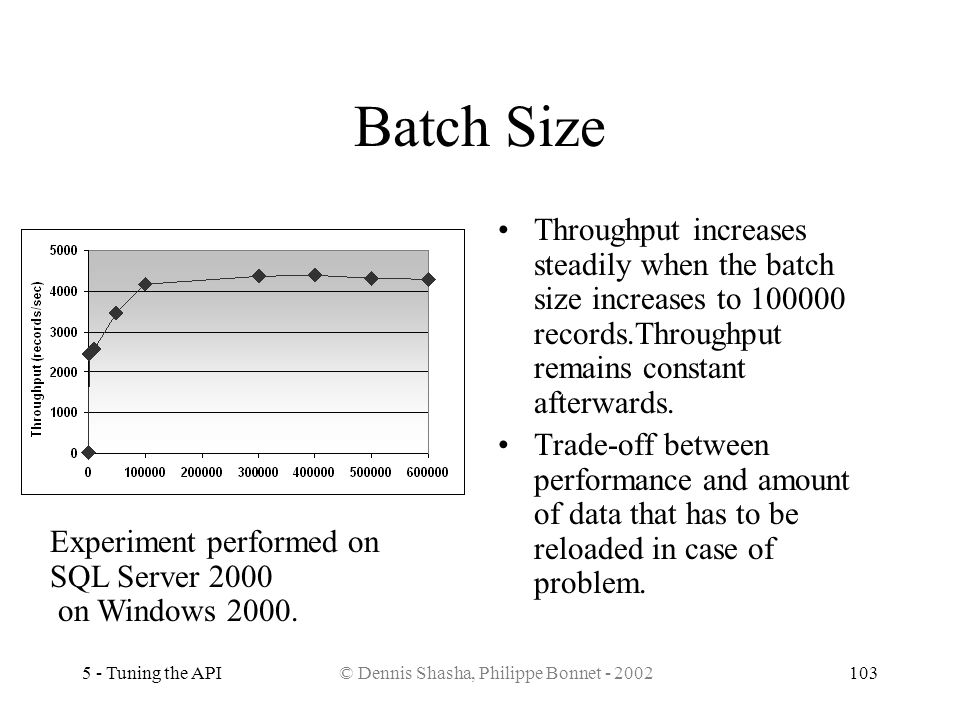 5 - Tuning the API© Dennis Shasha, Philippe Bonnet - 2002103 Batch Size Throughput increases steadily when the batch size increases to 100000 records.