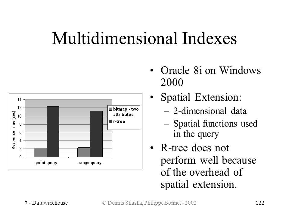 7 - Datawarehouse© Dennis Shasha, Philippe Bonnet - 2002122 Multidimensional Indexes Oracle 8i on Windows 2000 Spatial Extension: –2-dimensional data