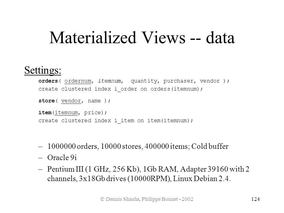 © Dennis Shasha, Philippe Bonnet - 2002124 Materialized Views -- data Settings: orders( ordernum, itemnum, quantity, purchaser, vendor ); create clust