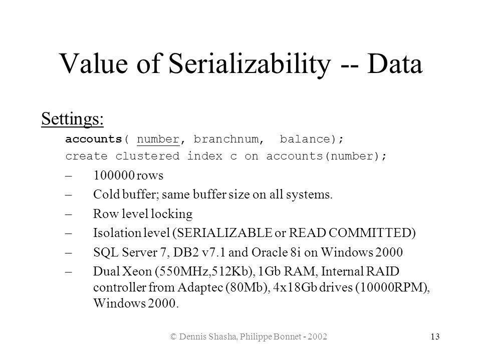 © Dennis Shasha, Philippe Bonnet - 200213 Value of Serializability -- Data Settings: accounts( number, branchnum, balance); create clustered index c o