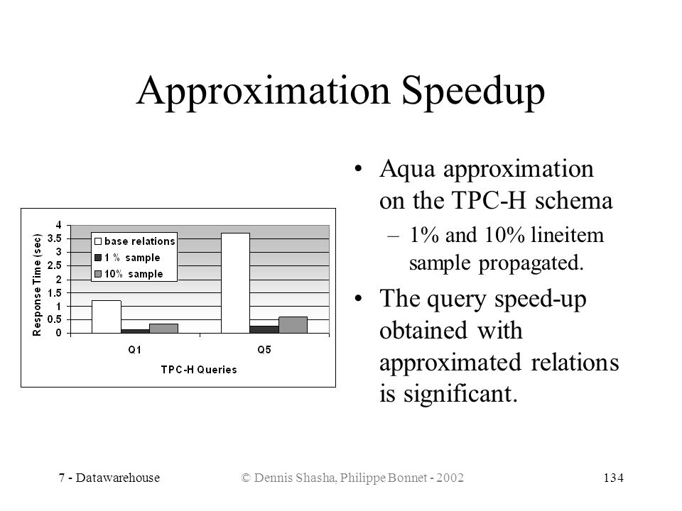 7 - Datawarehouse© Dennis Shasha, Philippe Bonnet - 2002134 Approximation Speedup Aqua approximation on the TPC-H schema –1% and 10% lineitem sample p