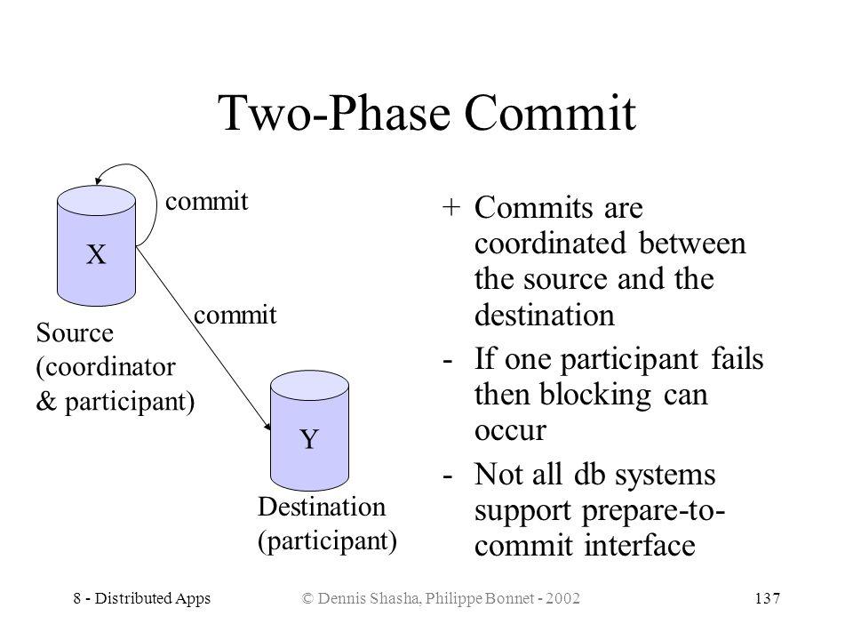 8 - Distributed Apps© Dennis Shasha, Philippe Bonnet - 2002137 Two-Phase Commit X Y commit Source (coordinator & participant) Destination (participant