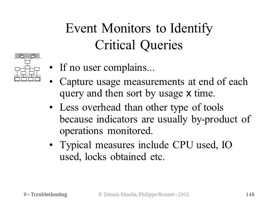 9 - Troubleshooting© Dennis Shasha, Philippe Bonnet - 2002148 Event Monitors to Identify Critical Queries If no user complains... Capture usage measur