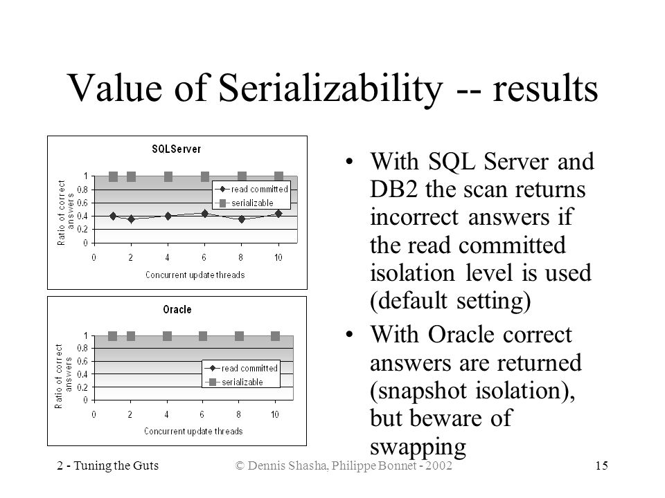 2 - Tuning the Guts© Dennis Shasha, Philippe Bonnet - 200215 Value of Serializability -- results With SQL Server and DB2 the scan returns incorrect an