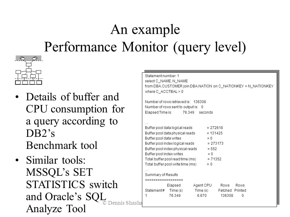 © Dennis Shasha, Philippe Bonnet - 2002154 An example Performance Monitor (query level) Details of buffer and CPU consumption for a query according to