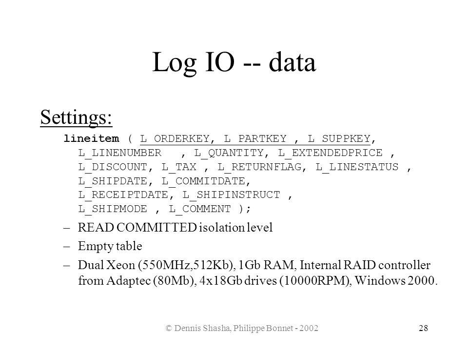 © Dennis Shasha, Philippe Bonnet - 200228 Log IO -- data Settings: lineitem ( L_ORDERKEY, L_PARTKEY, L_SUPPKEY, L_LINENUMBER, L_QUANTITY, L_EXTENDEDPR