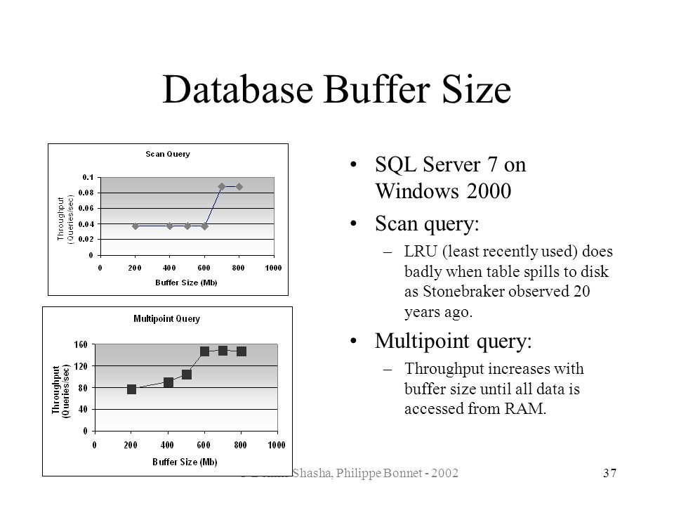 © Dennis Shasha, Philippe Bonnet - 200237 Database Buffer Size SQL Server 7 on Windows 2000 Scan query: –LRU (least recently used) does badly when tab