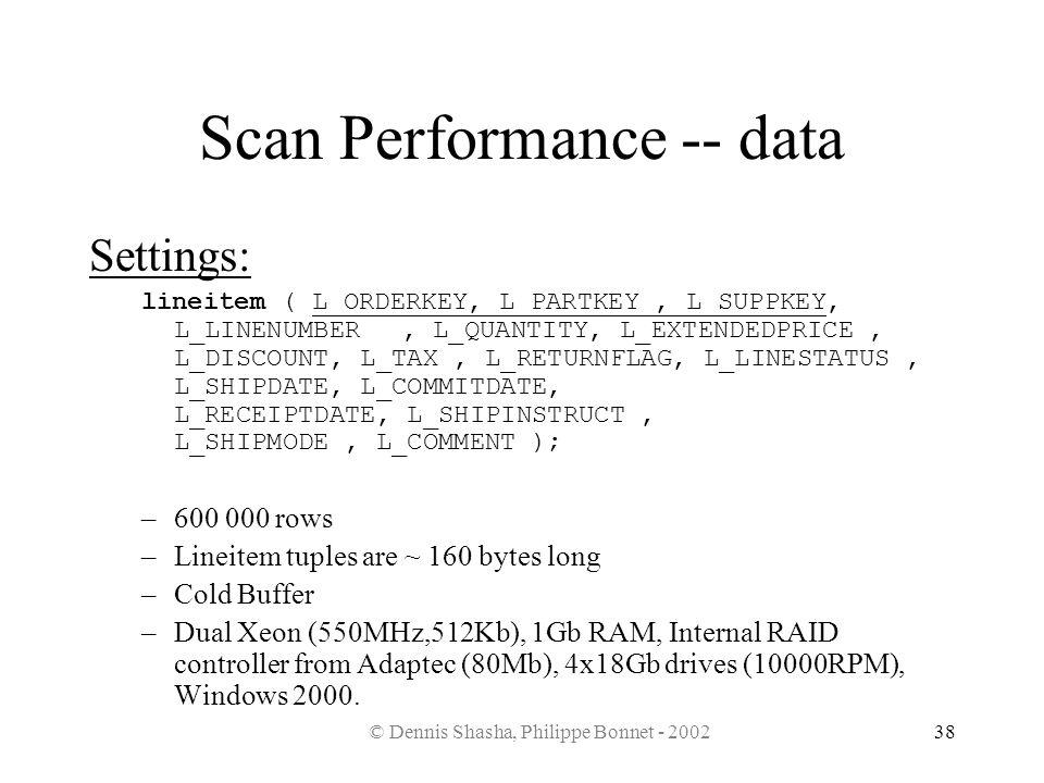 © Dennis Shasha, Philippe Bonnet - 200238 Scan Performance -- data Settings: lineitem ( L_ORDERKEY, L_PARTKEY, L_SUPPKEY, L_LINENUMBER, L_QUANTITY, L_