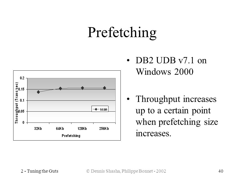 2 - Tuning the Guts© Dennis Shasha, Philippe Bonnet - 200240 Prefetching DB2 UDB v7.1 on Windows 2000 Throughput increases up to a certain point when