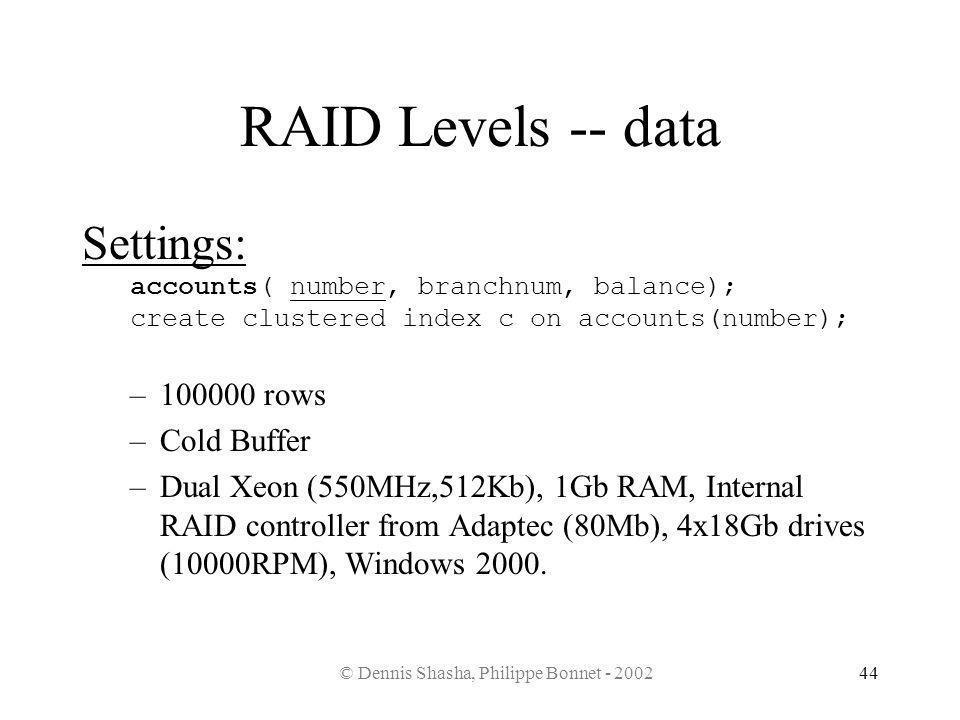 © Dennis Shasha, Philippe Bonnet - 200244 RAID Levels -- data Settings: accounts( number, branchnum, balance); create clustered index c on accounts(nu