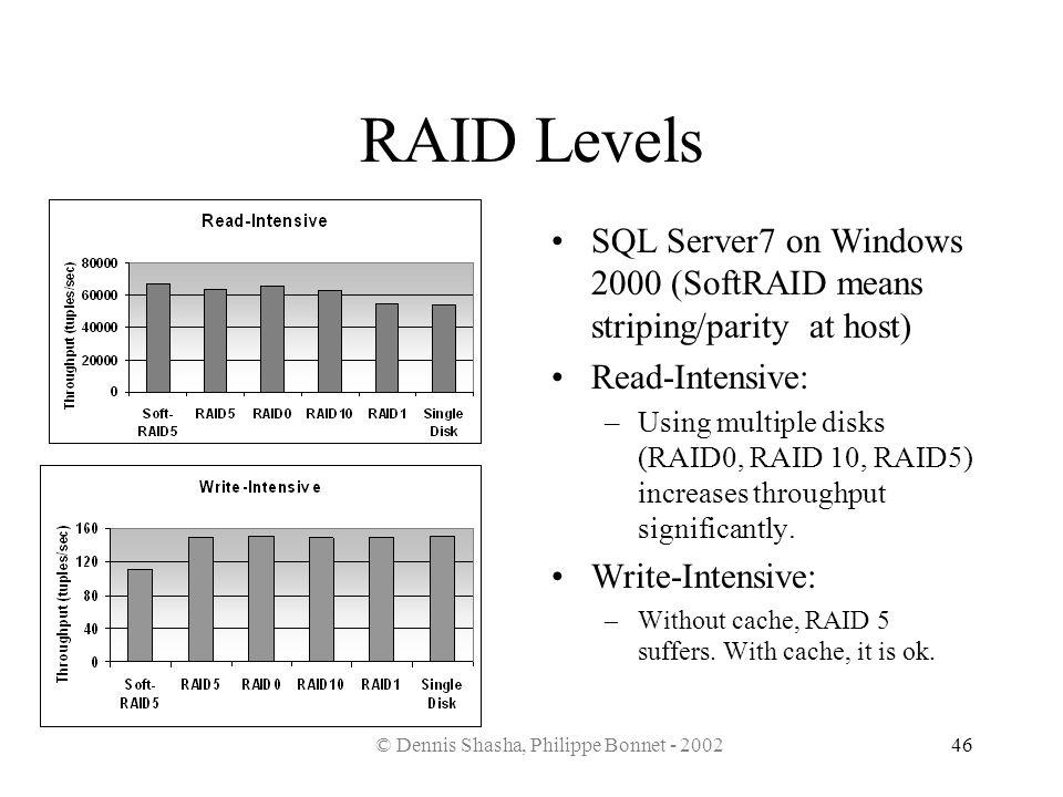 © Dennis Shasha, Philippe Bonnet - 200246 RAID Levels SQL Server7 on Windows 2000 (SoftRAID means striping/parity at host) Read-Intensive: –Using mult