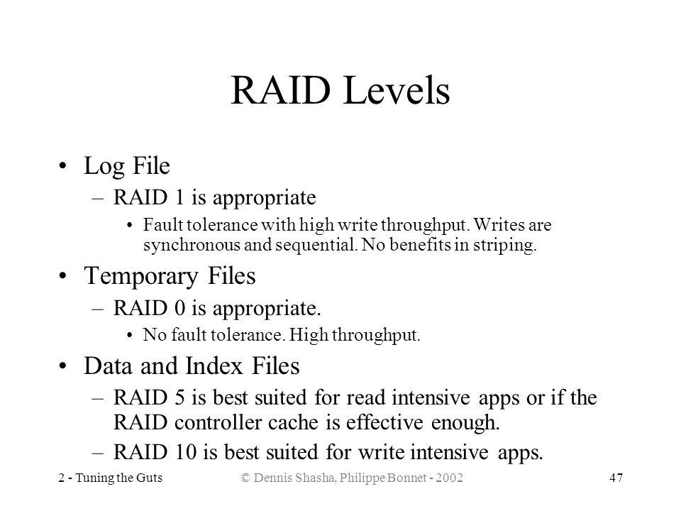 2 - Tuning the Guts© Dennis Shasha, Philippe Bonnet - 200247 RAID Levels Log File –RAID 1 is appropriate Fault tolerance with high write throughput. W