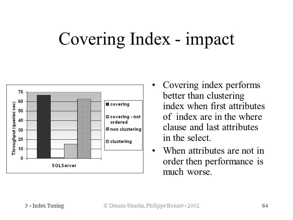 3 - Index Tuning© Dennis Shasha, Philippe Bonnet - 200264 Covering Index - impact Covering index performs better than clustering index when first attr