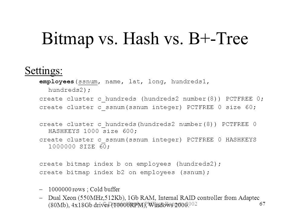 © Dennis Shasha, Philippe Bonnet - 200267 Bitmap vs. Hash vs. B+-Tree Settings: employees(ssnum, name, lat, long, hundreds1, hundreds2); create cluste