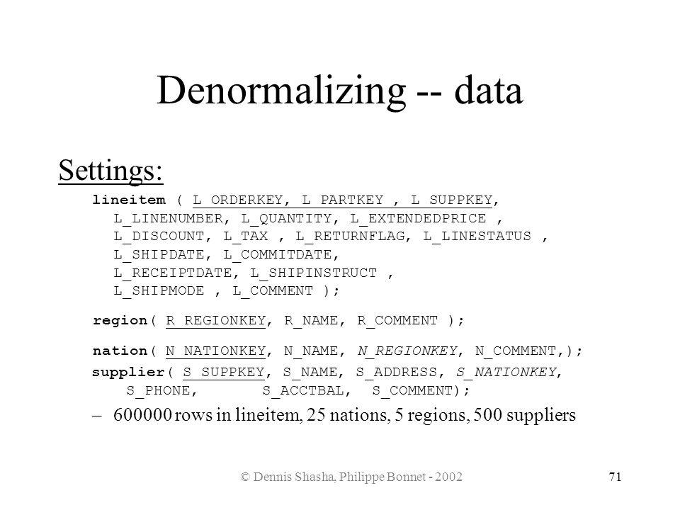 © Dennis Shasha, Philippe Bonnet - 200271 Denormalizing -- data Settings: lineitem ( L_ORDERKEY, L_PARTKEY, L_SUPPKEY, L_LINENUMBER, L_QUANTITY, L_EXT