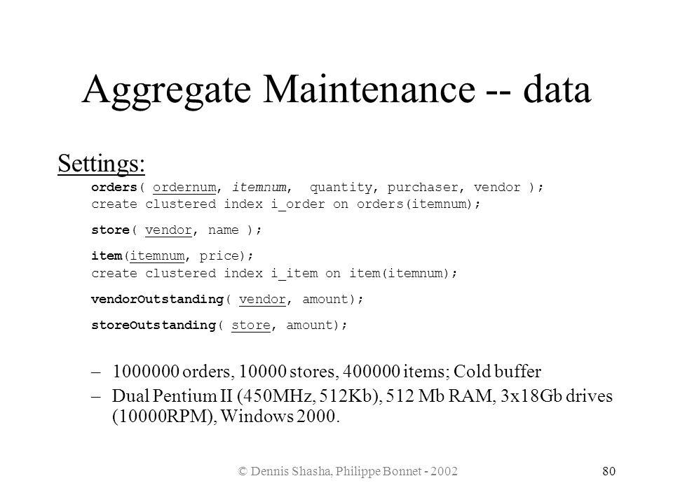 © Dennis Shasha, Philippe Bonnet - 200280 Aggregate Maintenance -- data Settings: orders( ordernum, itemnum, quantity, purchaser, vendor ); create clu