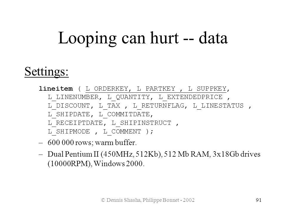© Dennis Shasha, Philippe Bonnet - 200291 Looping can hurt -- data Settings: lineitem ( L_ORDERKEY, L_PARTKEY, L_SUPPKEY, L_LINENUMBER, L_QUANTITY, L_