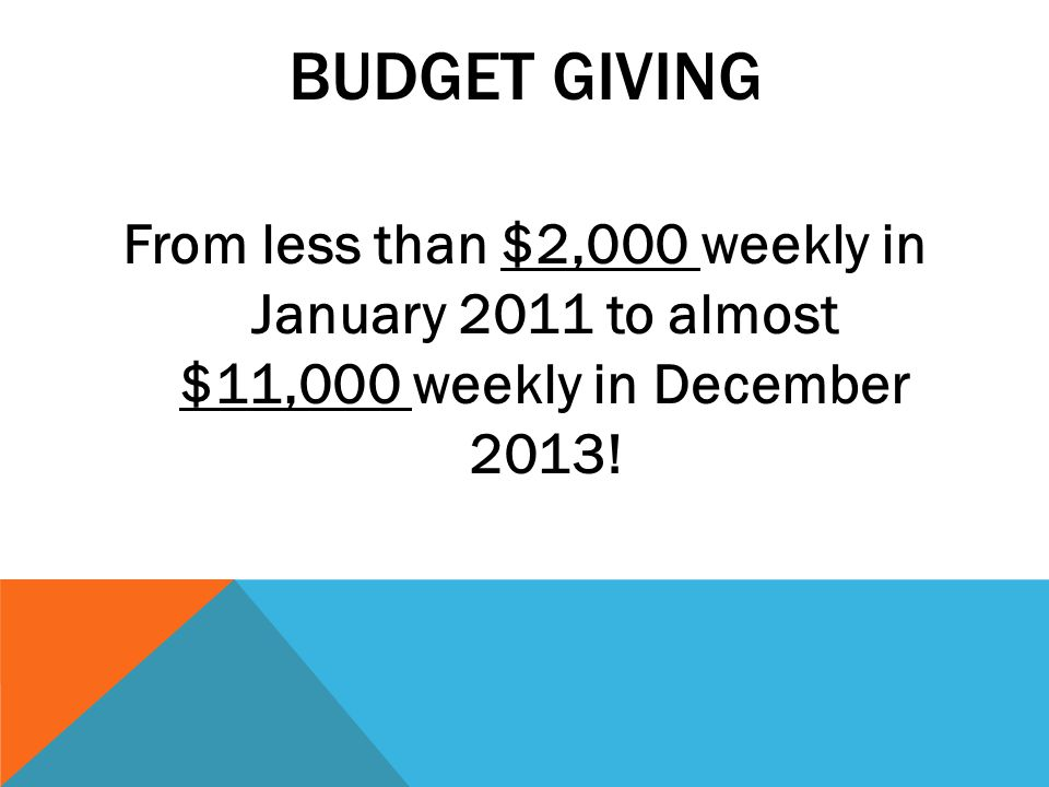 BUDGET GIVING From less than $2,000 weekly in January 2011 to almost $11,000 weekly in December 2013!