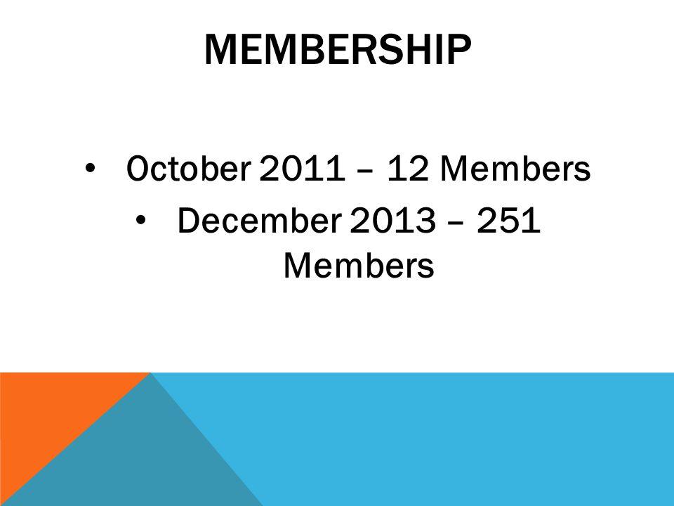 MEMBERSHIP October 2011 – 12 Members December 2013 – 251 Members