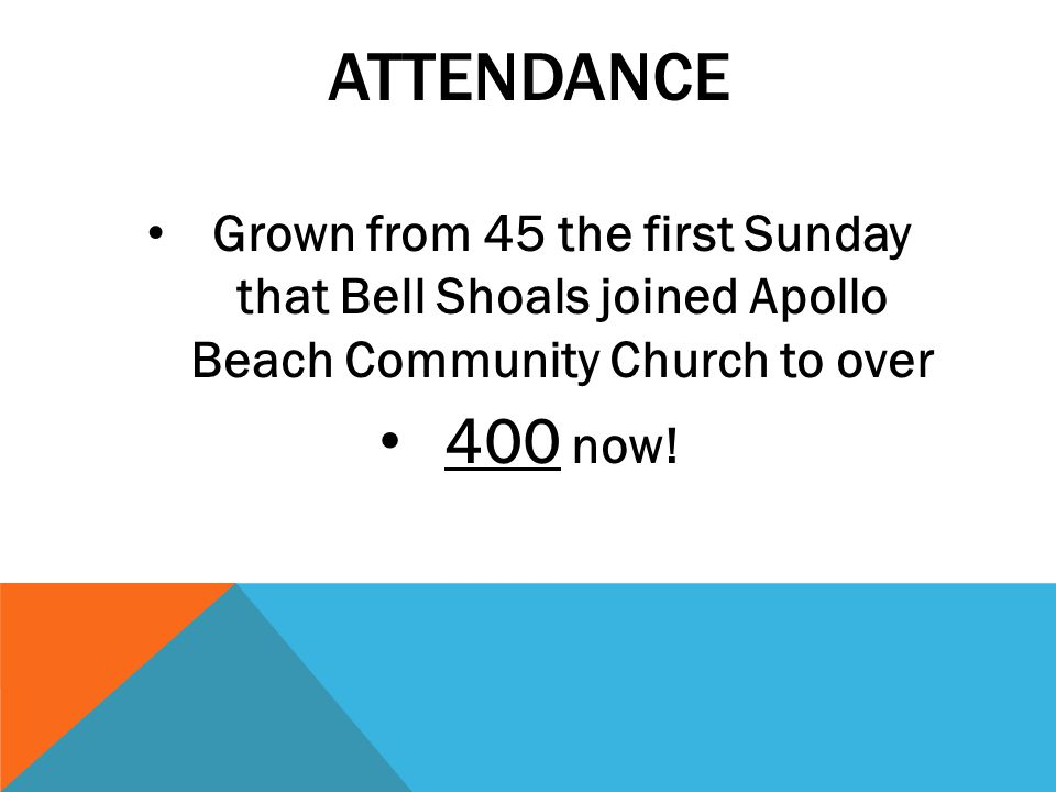 ATTENDANCE Grown from 45 the first Sunday that Bell Shoals joined Apollo Beach Community Church to over 400 now!