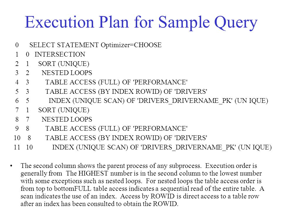 Execution Plan for Sample Query 0 SELECT STATEMENT Optimizer=CHOOSE 1 0 INTERSECTION 2 1 SORT (UNIQUE) 3 2 NESTED LOOPS 4 3 TABLE ACCESS (FULL) OF PERFORMANCE 5 3 TABLE ACCESS (BY INDEX ROWID) OF DRIVERS 6 5 INDEX (UNIQUE SCAN) OF DRIVERS_DRIVERNAME_PK (UN IQUE) 7 1 SORT (UNIQUE) 8 7 NESTED LOOPS 9 8 TABLE ACCESS (FULL) OF PERFORMANCE 10 8 TABLE ACCESS (BY INDEX ROWID) OF DRIVERS INDEX (UNIQUE SCAN) OF DRIVERS_DRIVERNAME_PK (UN IQUE) The second column shows the parent process of any subprocess.