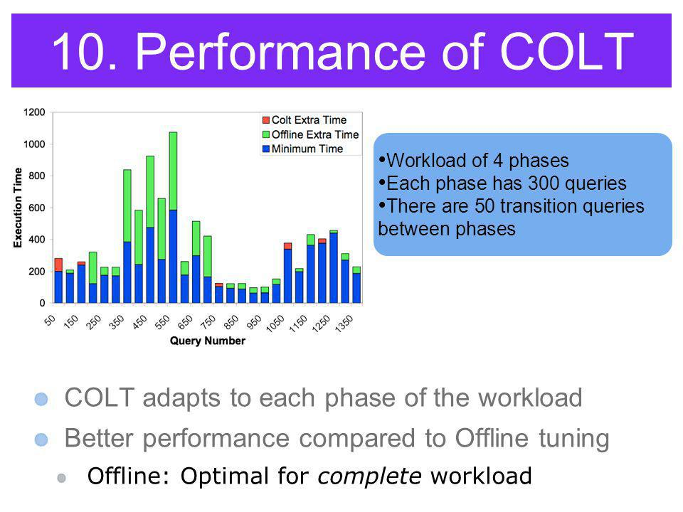10. Performance of COLT COLT adapts to each phase of the workload Better performance compared to Offline tuning Offline: Optimal for complete workload