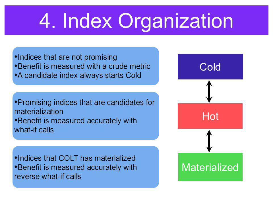 4. Index Organization Cold Indices that are not promising Benefit is measured with a crude metric A candidate index always starts Cold Hot Promising i