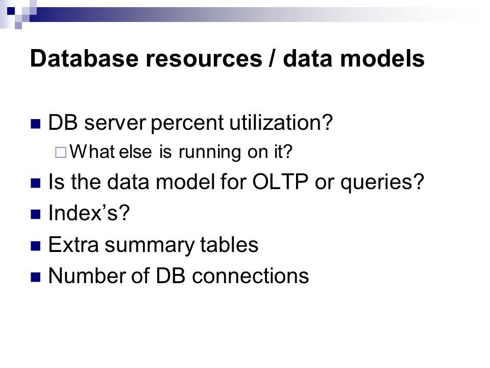 Database resources / data models DB server percent utilization.