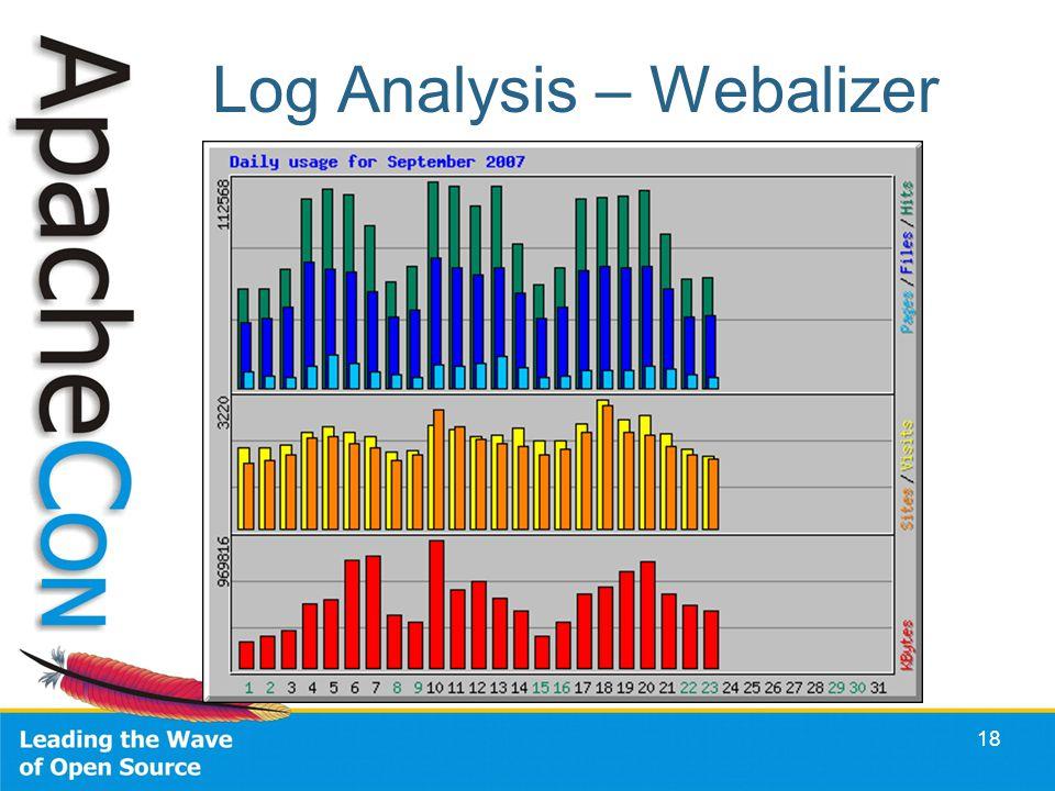 18 Log Analysis – Webalizer