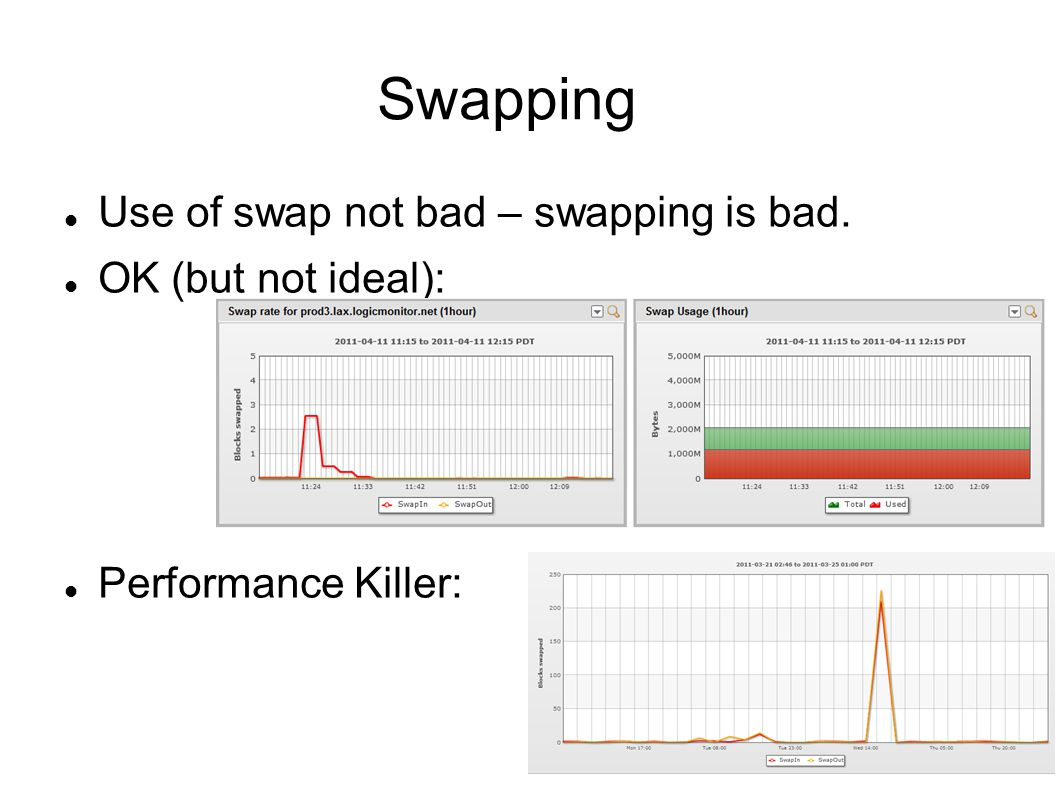 Swapping Use of swap not bad – swapping is bad. OK (but not ideal): Performance Killer: