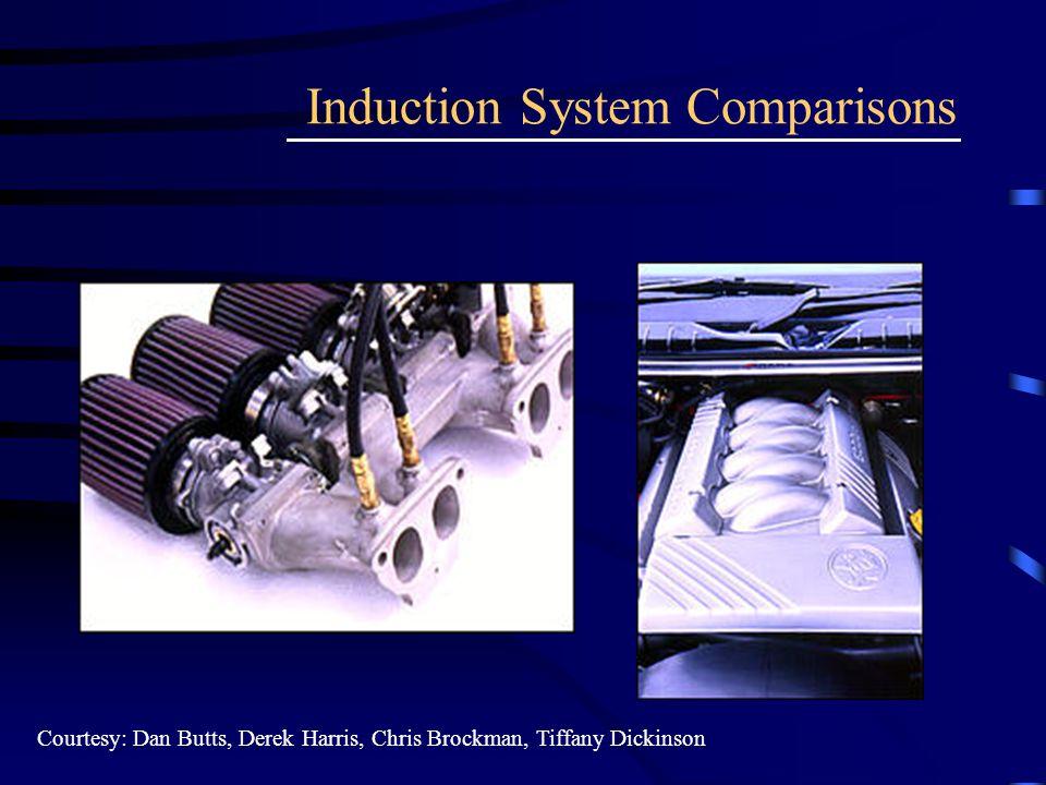 Induction System Comparisons Courtesy: Dan Butts, Derek Harris, Chris Brockman, Tiffany Dickinson